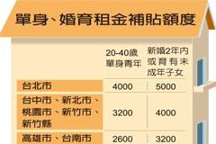 單身、婚育族租屋補貼 最高每月5千