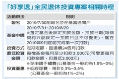 全民退休投資專案9檔基金出爐 7月30日報名截止