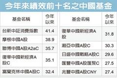 陸股基金十強 今年來漲逾27%