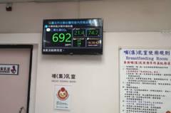 北市23處醫院 室內空品監測
