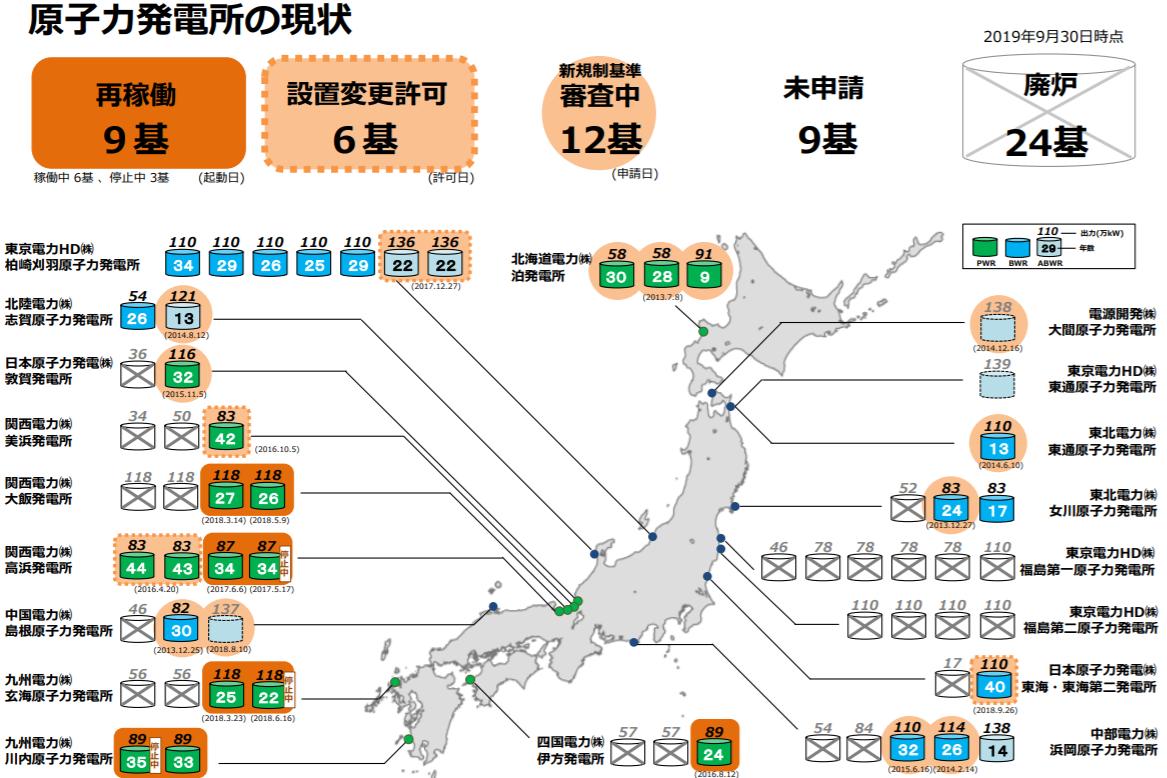 永續能源之路/核電兩成 日本:安全前提負責能源政策