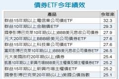債券ETF 今年來TOP10漲逾25%