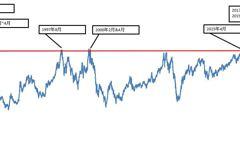 台股今年來上漲1,543點 歷史高點12,682在望?