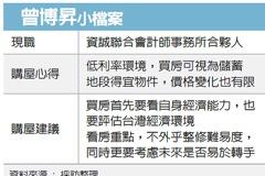 名人找個家/曾博昇:用購屋理財