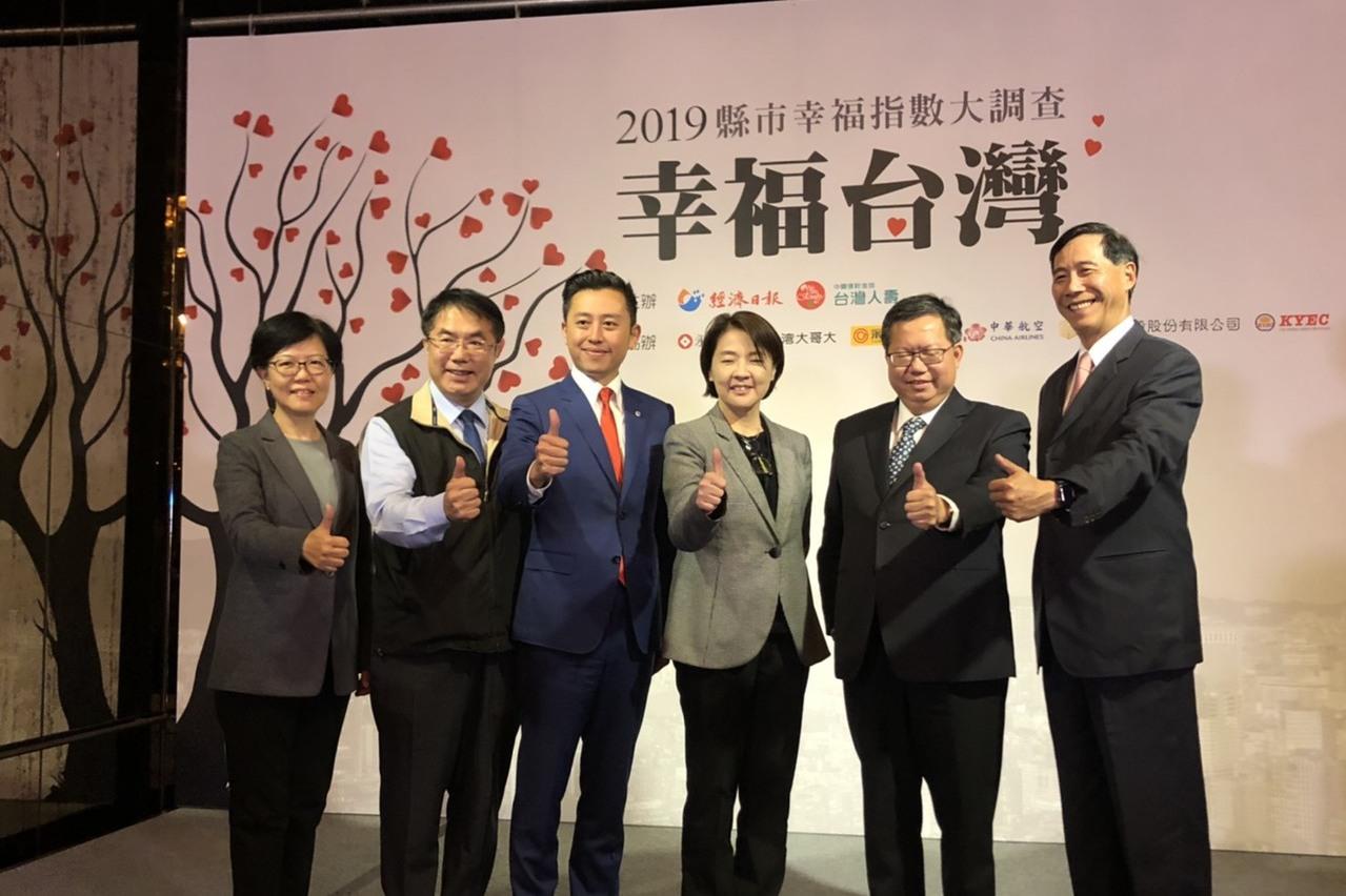 2019縣市幸福指數大調查 台南進步最多擠進前段班