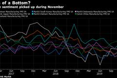中國大陸帶動 亞洲上月製造業PMI普遍回升