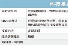 美陸台科技股 活力四射