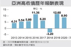 亞洲高收債 納入配置