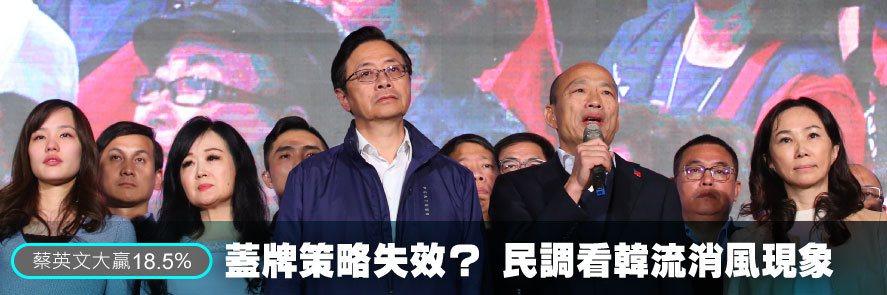 蔡英文大贏18.5% 蓋牌策略失效?民調看韓流消風現象