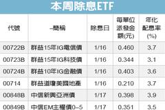 六檔ETF除息 配息率逾3%