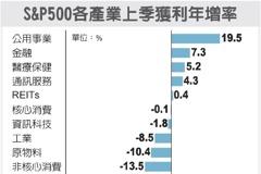 美股財報季 兩族群搶鏡