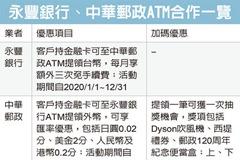 永豐銀結盟中華郵政 擴大ATM服務網