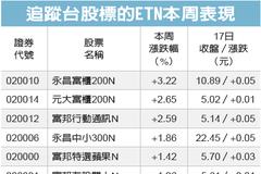 ETN趨勢導航/三檔ETN周漲逾2.5%