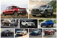 市場嚴峻,但Toyota RAV4、Honda CR-V依舊逆勢成長!2019美國汽車銷售Top 10