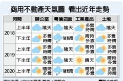商用不動產天氣預報 零售店面仍不見陽光