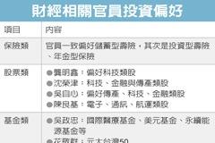 內閣官員理財 偏好儲蓄險