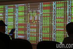 疫情重創國際金融市場 央行:台股匯市相對穩定