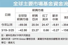 新興亞股基金逆勢吸金