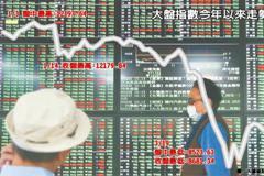 台股收復9,700關 本季高低差達3,674點