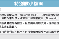 金融小學堂/特別股 波動小收益率穩