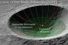 NASA計劃在月球隕石坑上 蓋一座人類史上最大的電波望遠鏡
