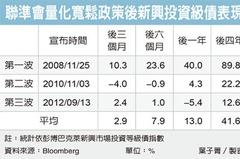 新興投資級債 還有上漲空間