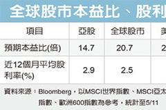 亞股投資價值浮現