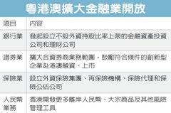 大陸擬設廣州期貨交易所