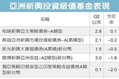 亞洲投資級債 可攻可守