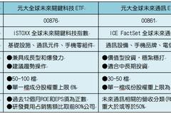 繼全球最大 元大新5G ETF 台股權重翻三倍
