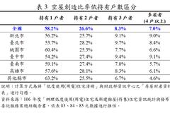 花敬群談囤房稅引爭論 內政部:台灣囤房問題有限
