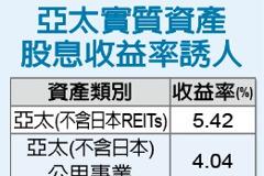 5G相關REITs 逆風成長