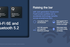 Qualcomm更新無線網路晶片設計 加入支援Wi-Fi 6E與藍牙5.2