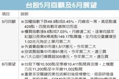 台股 外資5月賣1,517億