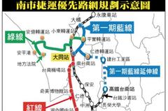 台南捷運採高架自駕?6月底確定系統