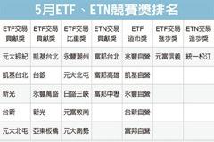 ETF、ETN競賽 兩券商獲獎