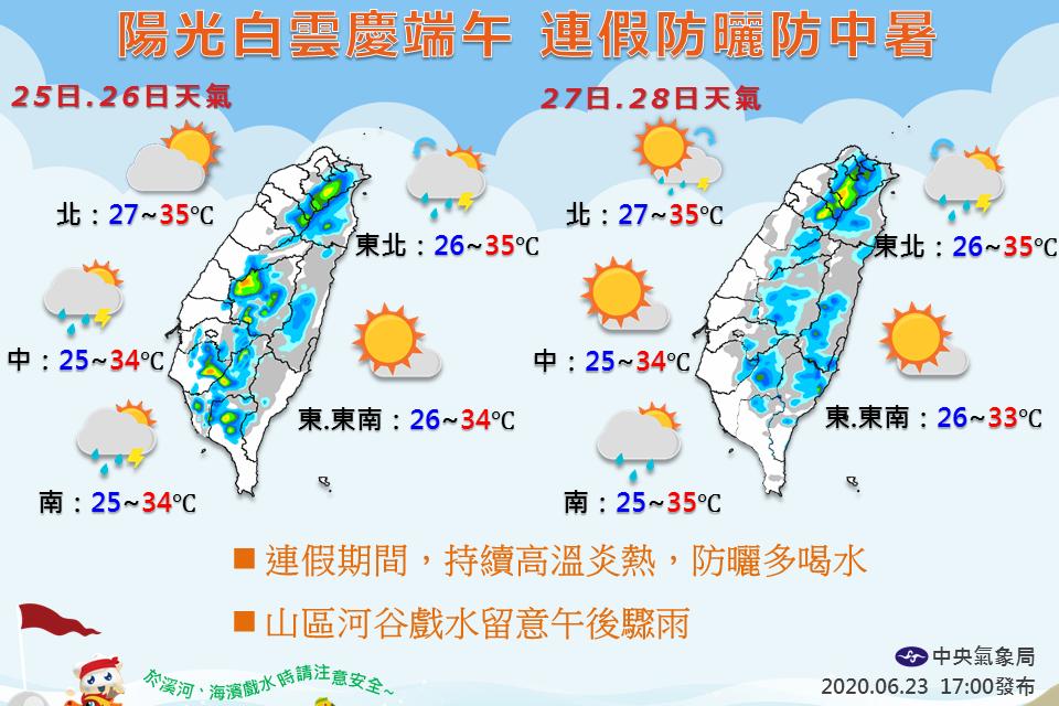 一張圖看懂端午連假天氣 氣象局:依舊炎熱