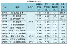 KO高利定存!8月將除息ETF 最高報酬率8%