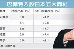 巴菲特買進日本五大商社股票 持股總值逾60億美元