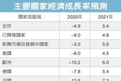 新興短期債 魅力四射