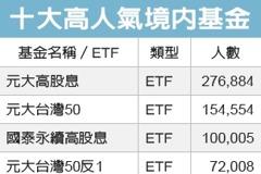 配息型ETF 逾百萬人投資