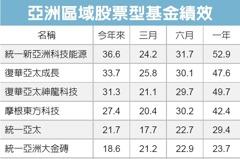 亞洲科技股 有兩大亮點