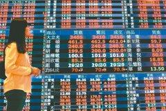 台股收漲229.85點 三大法人買超112.43億