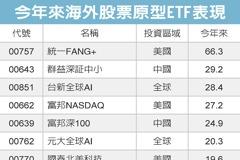 海外股票ETF 雙星報喜