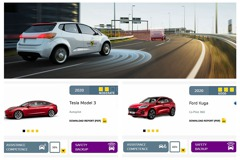 Euro NCAP新推ACC輔助系統測試!Tesla Model 3、Ford Kuga評級都在意料之外