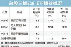 ESG ETF夯 績效大解密