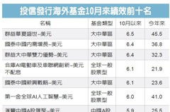 大中華基金 績效亮眼