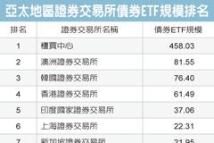 上櫃債券ETF規模 冠亞太