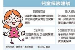 兒童投保 雙實支醫療險優先