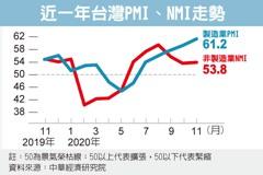 專家:台灣製造業有過熱現象